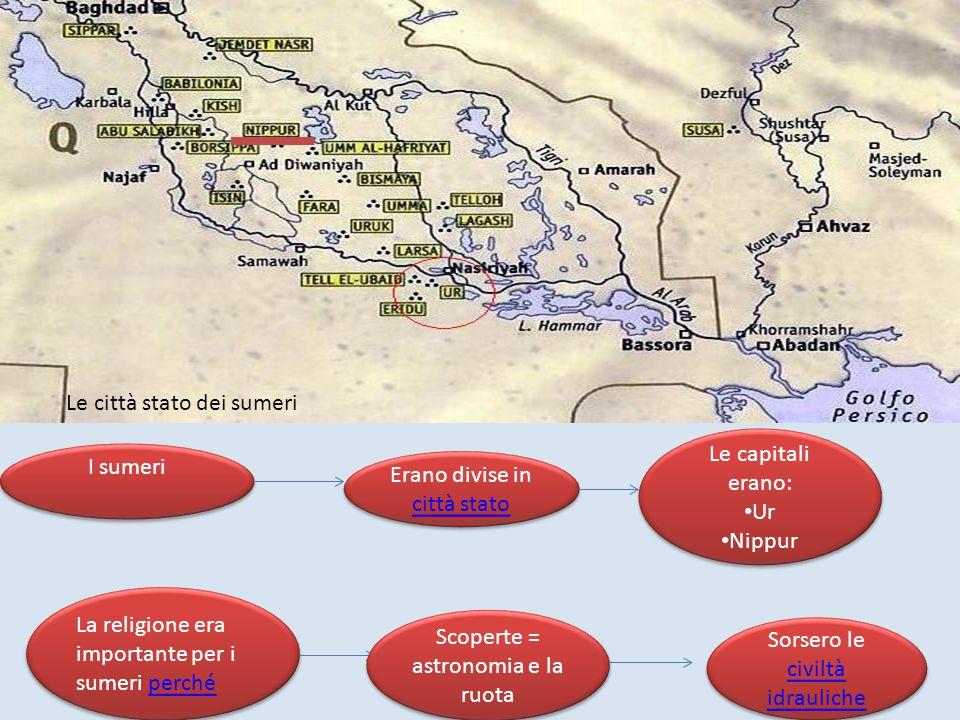 Le città stato dei sumeri