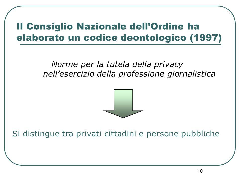 Il Consiglio Nazionale dell'Ordine ha elaborato un codice deontologico (1997)