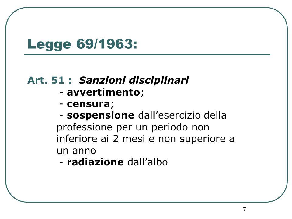 Legge 69/1963: Art. 51 : Sanzioni disciplinari - avvertimento;