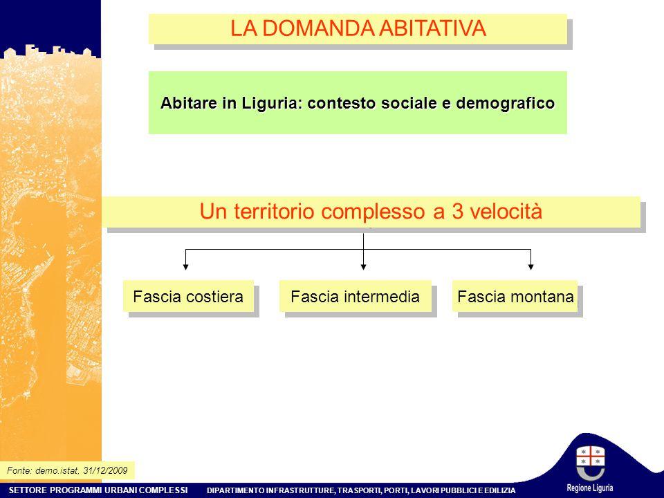 Abitare in Liguria: contesto sociale e demografico