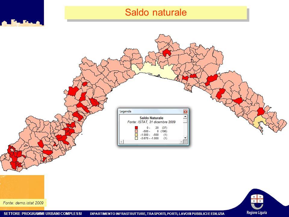 Saldo naturale Fonte: demo.istat 2009