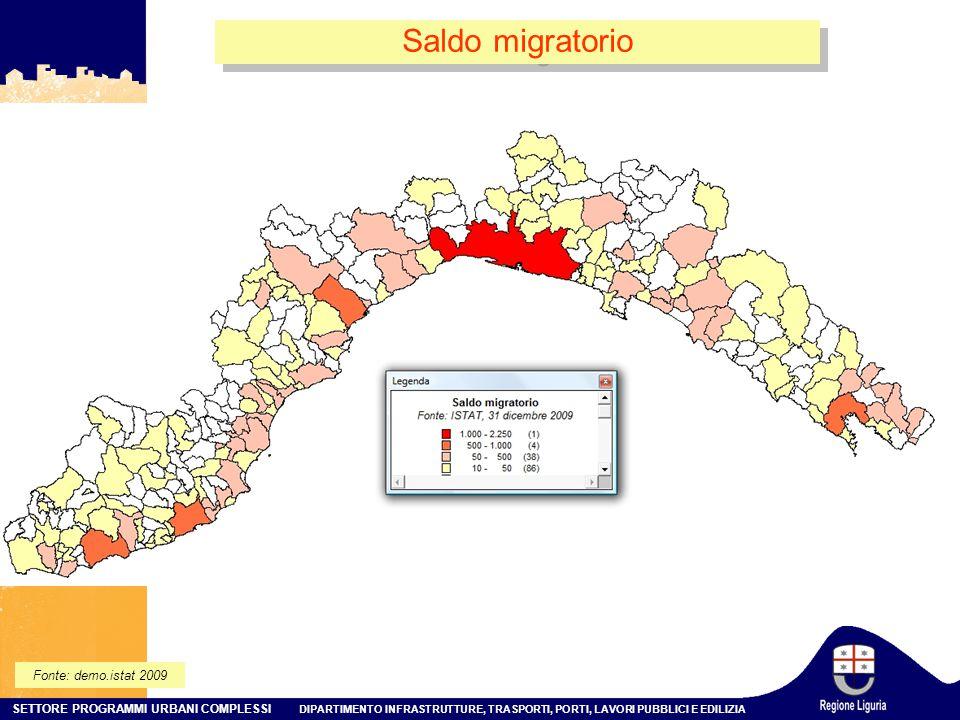 Saldo migratorio Fonte: demo.istat 2009