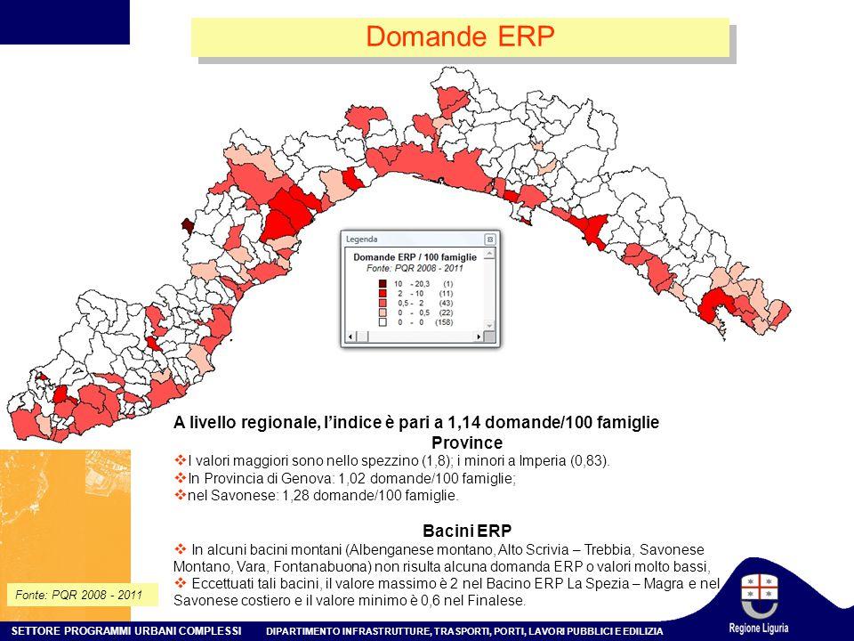 Domande ERP A livello regionale, l'indice è pari a 1,14 domande/100 famiglie. Province.
