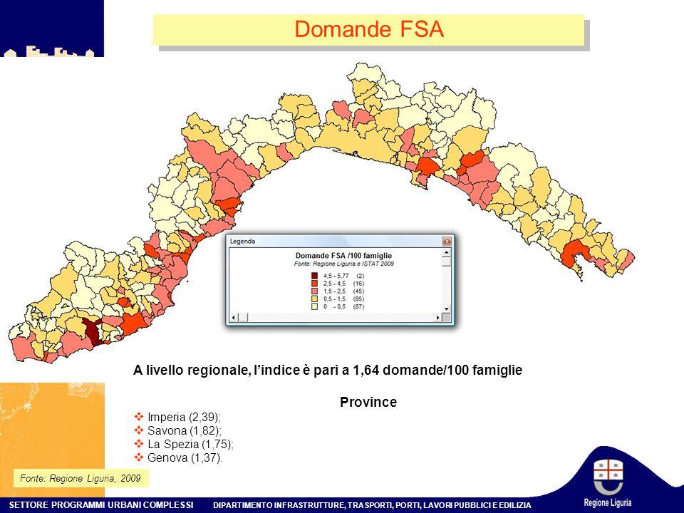 Domande FSA A livello regionale, l'indice è pari a 1,64 domande/100 famiglie. Province. Imperia (2,39);