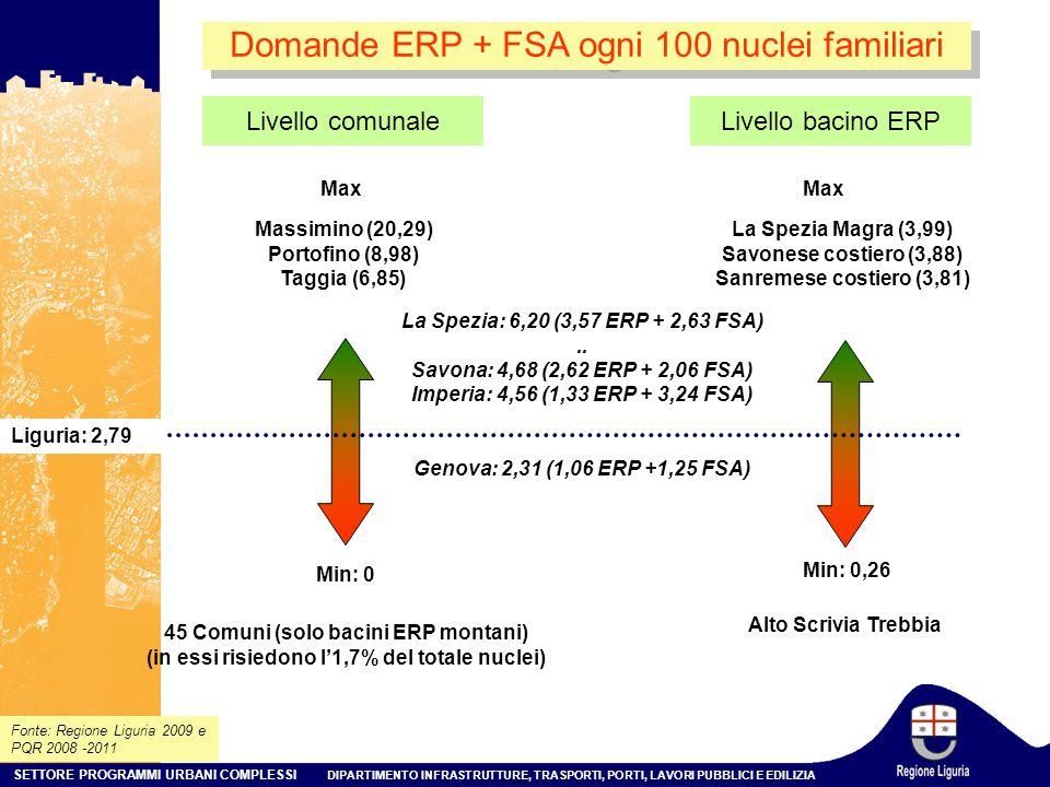 Domande ERP + FSA ogni 100 nuclei familiari
