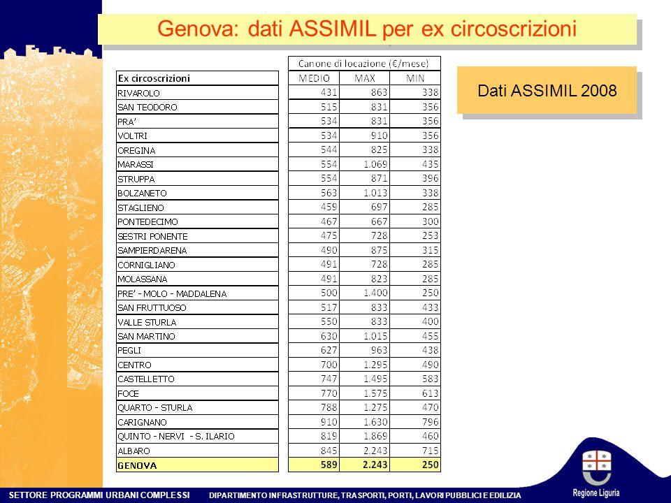 Genova: dati ASSIMIL per ex circoscrizioni