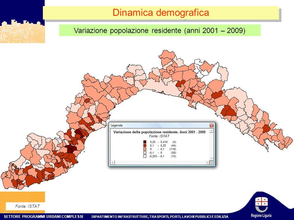 Variazione popolazione residente (anni 2001 – 2009)