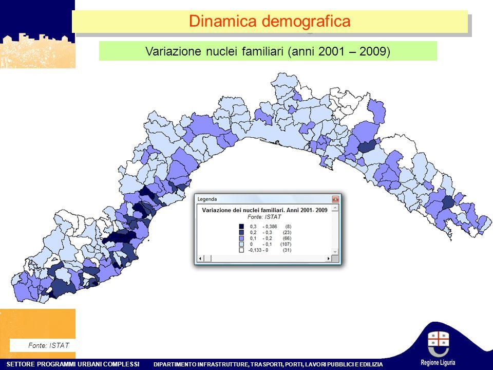 Variazione nuclei familiari (anni 2001 – 2009)
