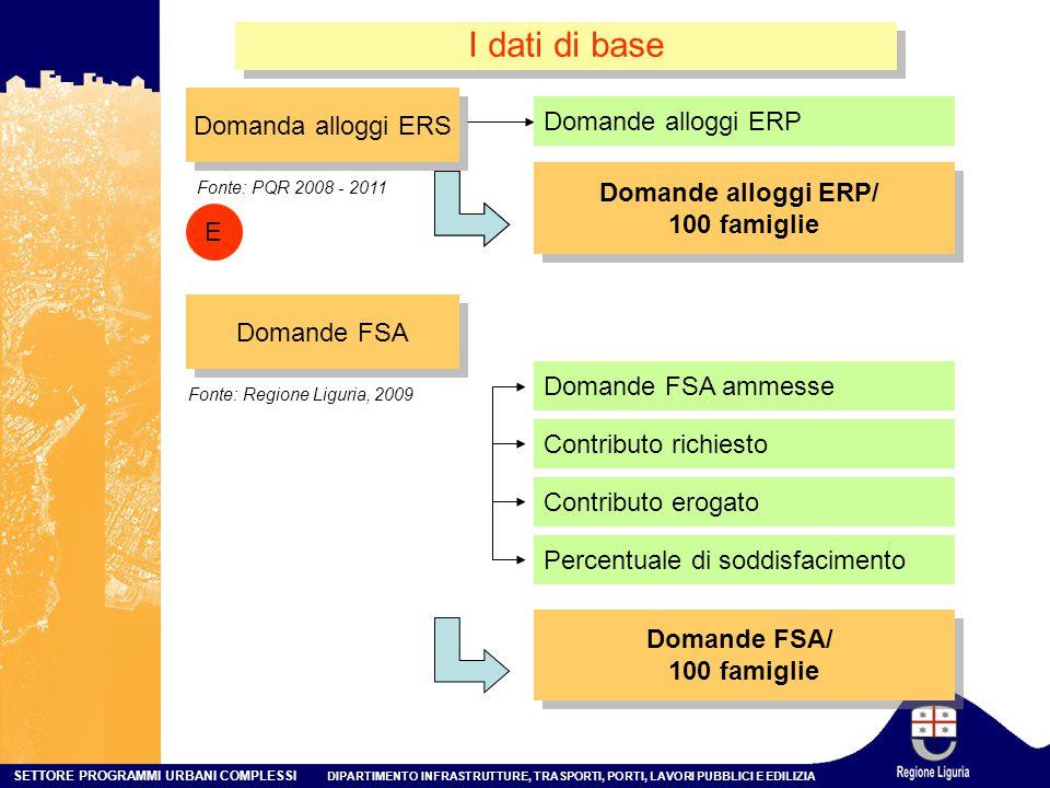 I dati di base Domanda alloggi ERS Domande alloggi ERP