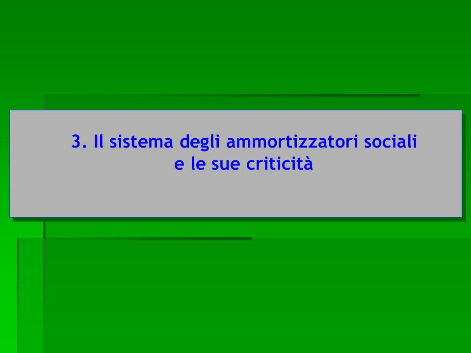 3. Il sistema degli ammortizzatori sociali