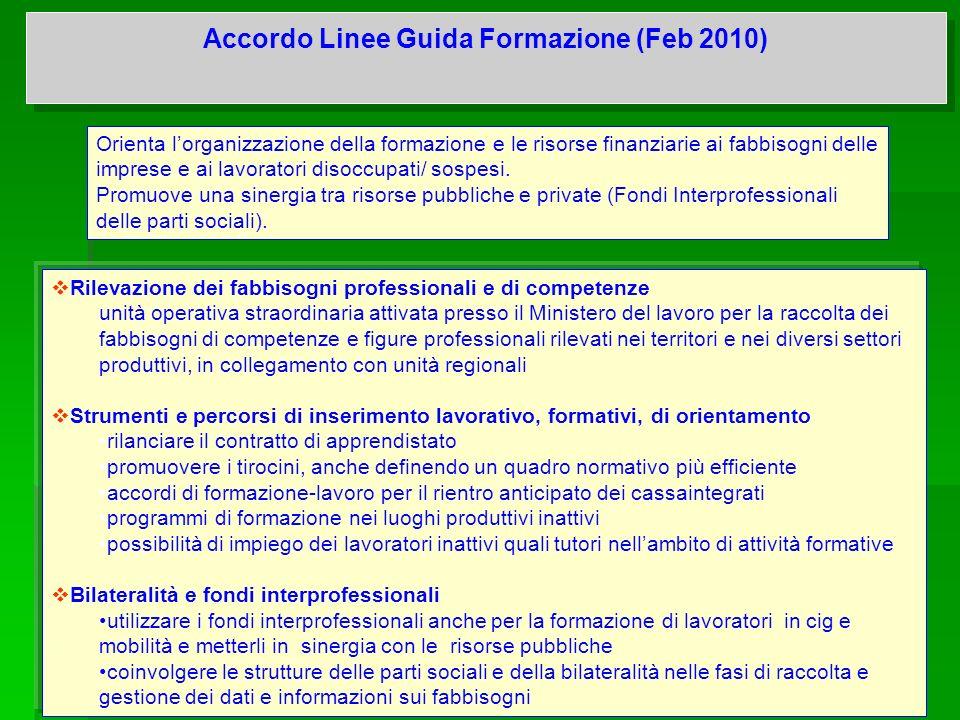 Accordo Linee Guida Formazione (Feb 2010)