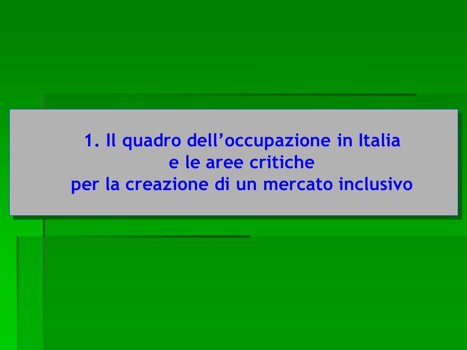 Il quadro dell'occupazione in Italia e le aree critiche