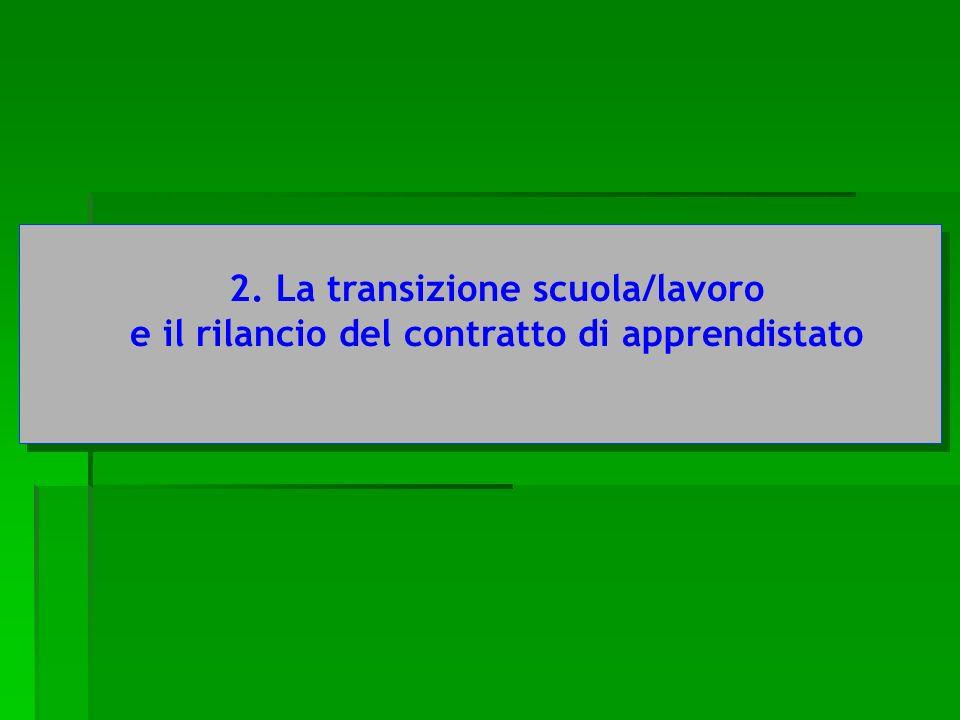 2. La transizione scuola/lavoro