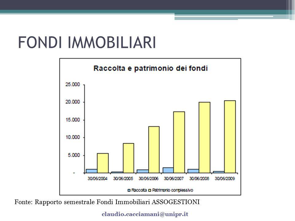 FONDI IMMOBILIARI Fonte: Rapporto semestrale Fondi Immobiliari ASSOGESTIONI.