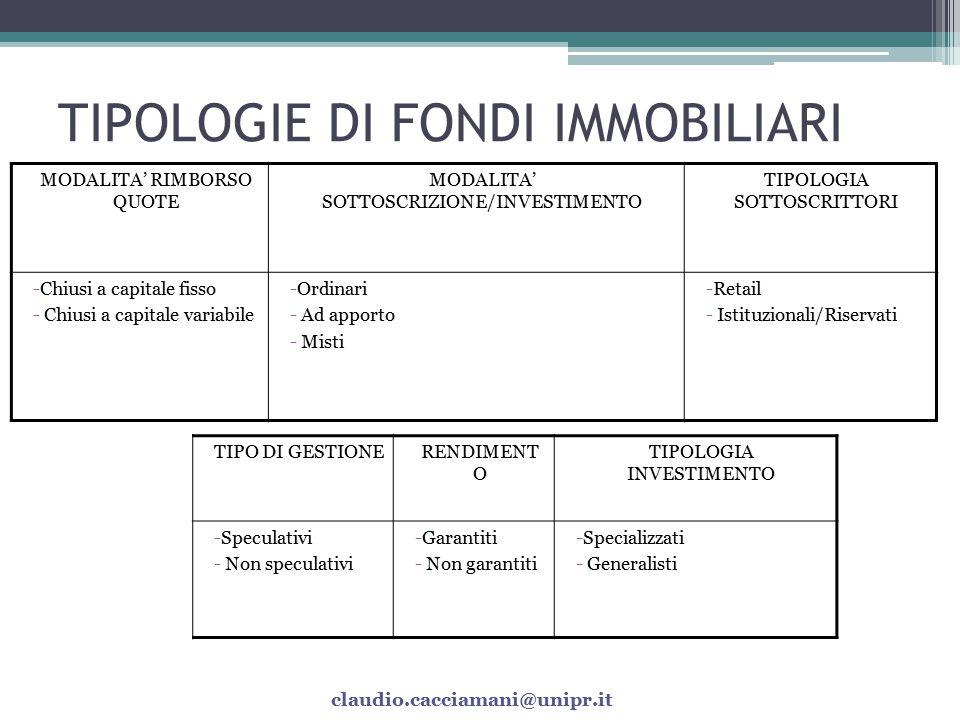 TIPOLOGIE DI FONDI IMMOBILIARI