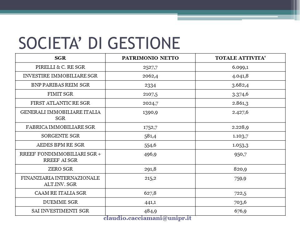 SOCIETA' DI GESTIONE claudio.cacciamani@unipr.it SGR PATRIMONIO NETTO