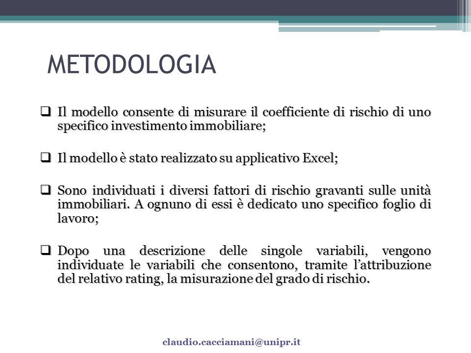 METODOLOGIA Il modello consente di misurare il coefficiente di rischio di uno specifico investimento immobiliare;