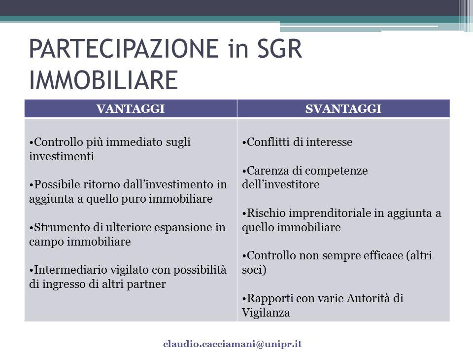 PARTECIPAZIONE in SGR IMMOBILIARE