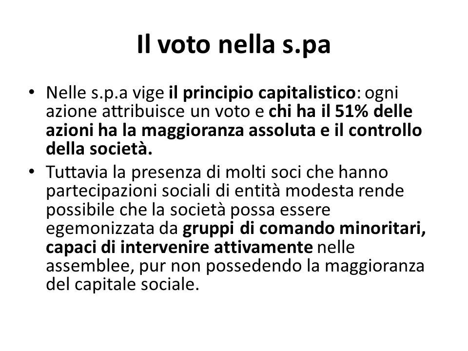 Il voto nella s.pa