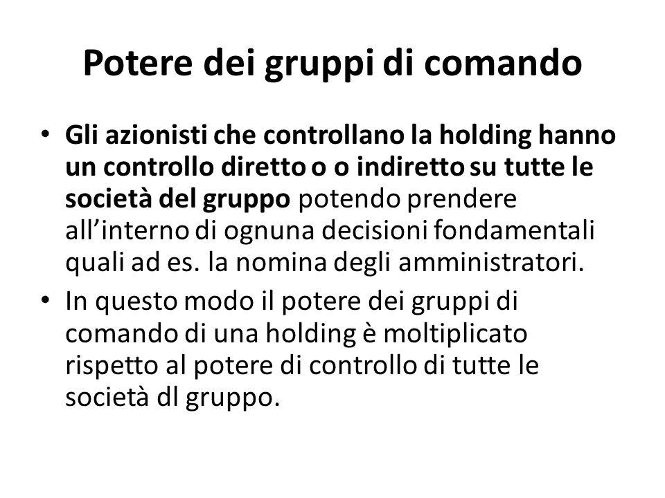 Potere dei gruppi di comando