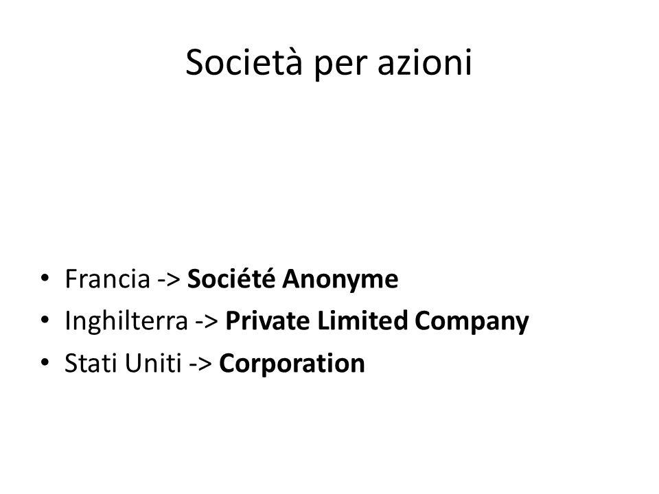 Società per azioni Francia -> Société Anonyme