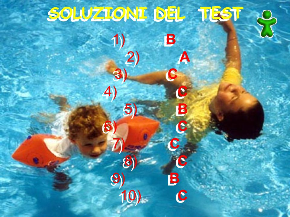 SOLUZIONI DEL TEST 1) B. 2) A. 3) C. 4) C. 5) B.