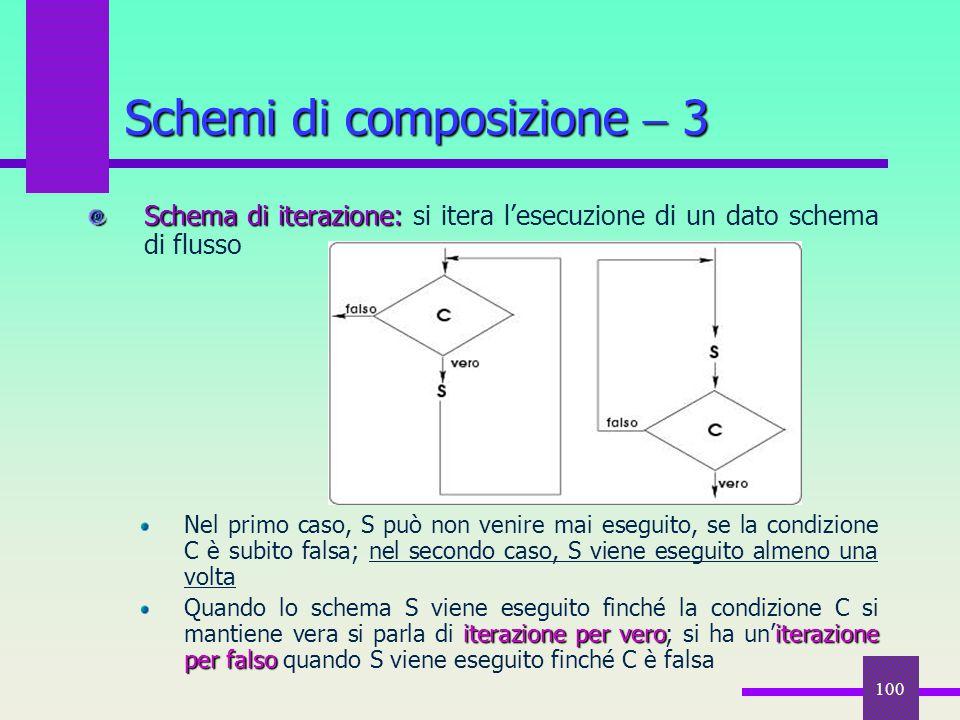 Schemi di composizione  3