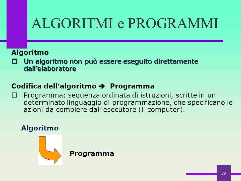 ALGORITMI e PROGRAMMI Algoritmo