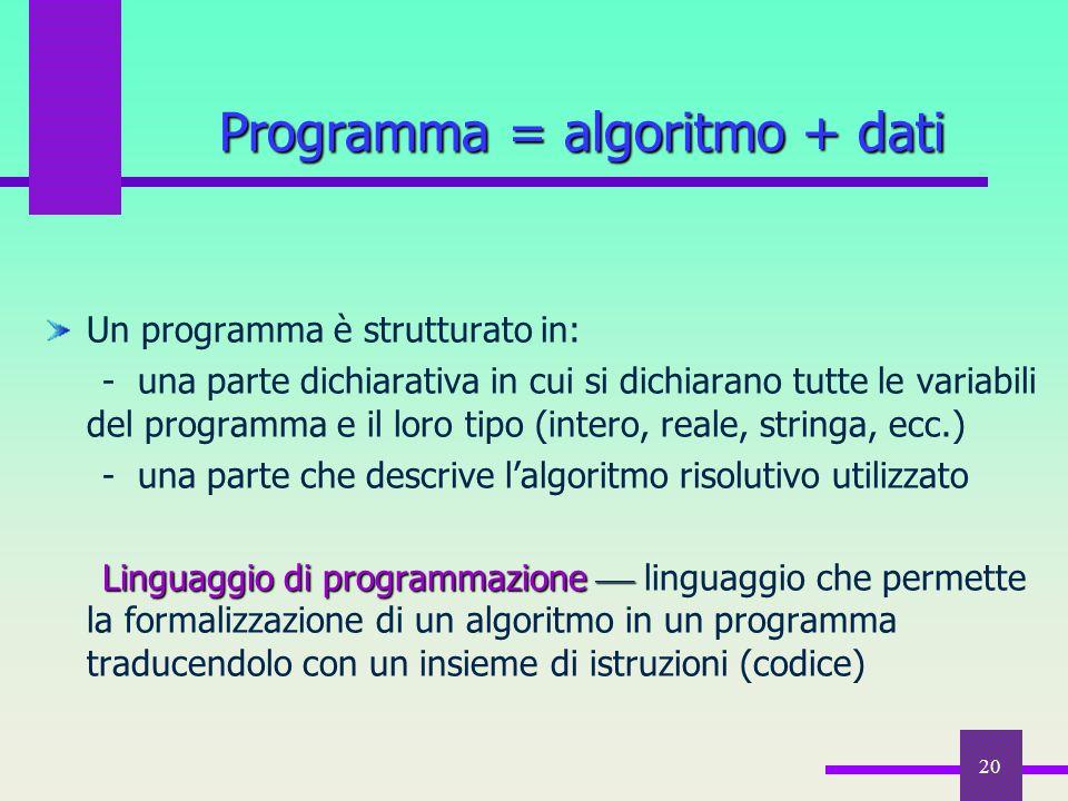 Programma = algoritmo + dati