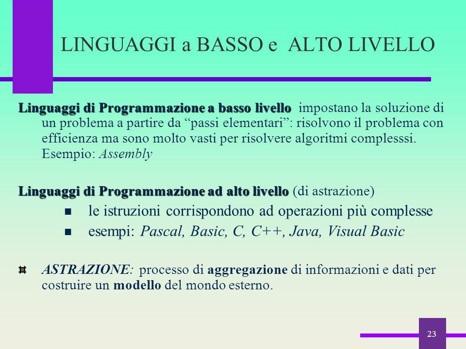 LINGUAGGI a BASSO e ALTO LIVELLO