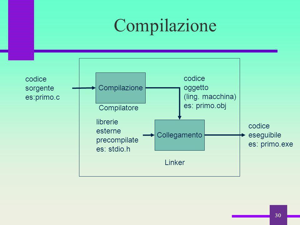 Compilazione codice sorgente es:primo.c Compilazione codice oggetto
