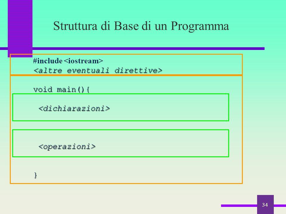 Struttura di Base di un Programma