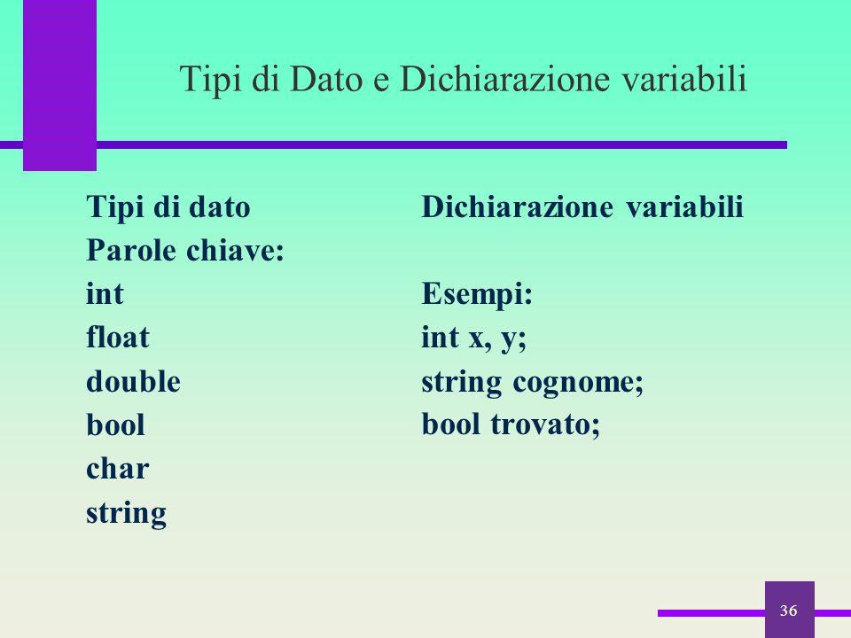 Tipi di Dato e Dichiarazione variabili