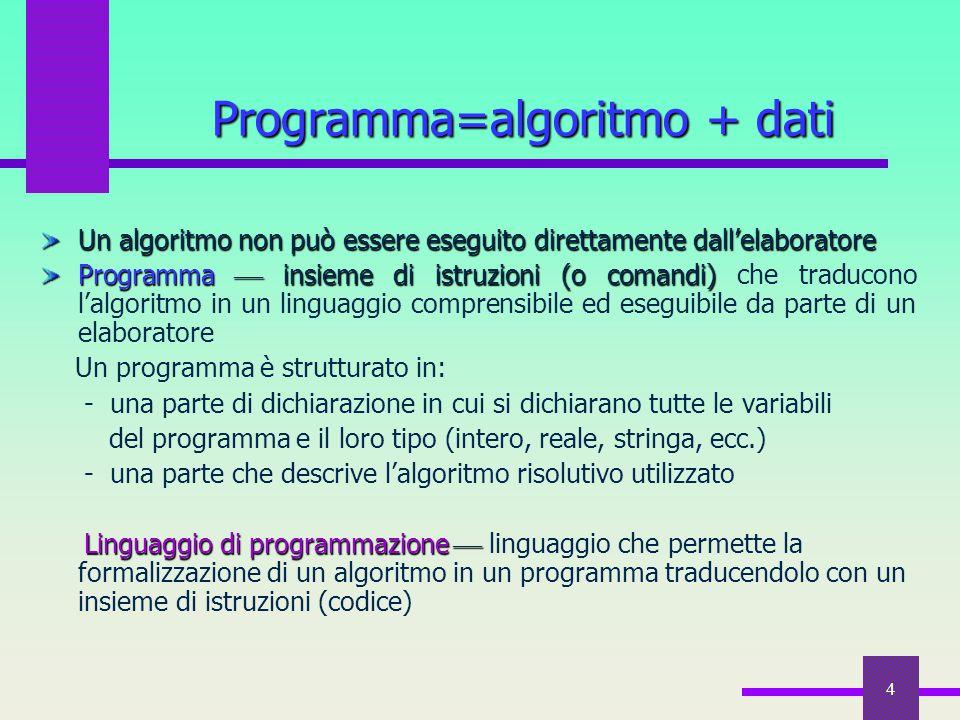 Programma=algoritmo + dati