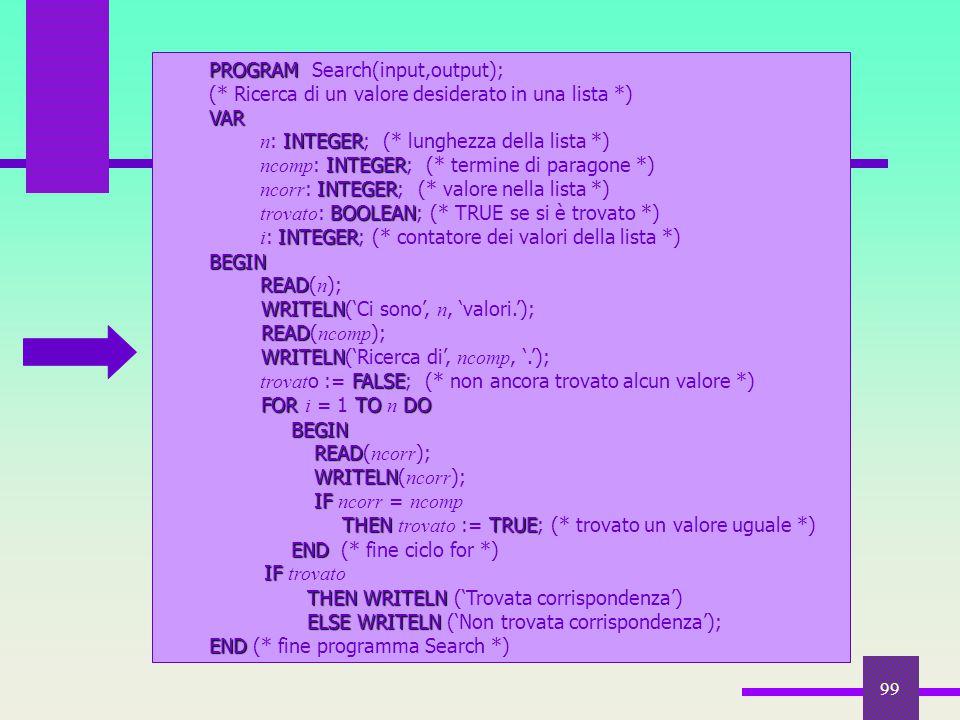 PROGRAM Search(input,output);