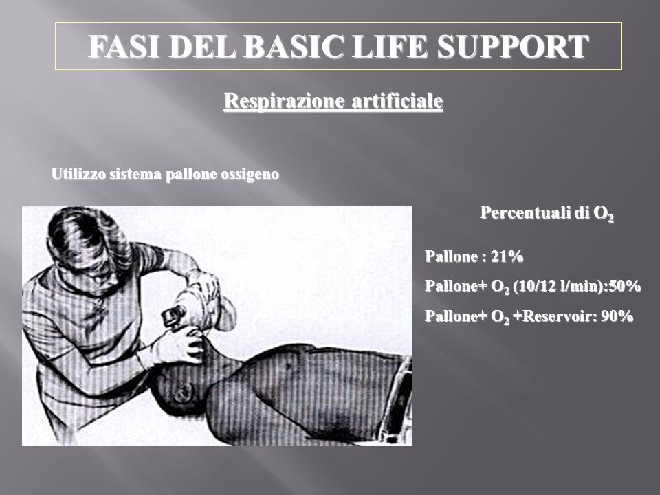 FASI DEL BASIC LIFE SUPPORT Respirazione artificiale