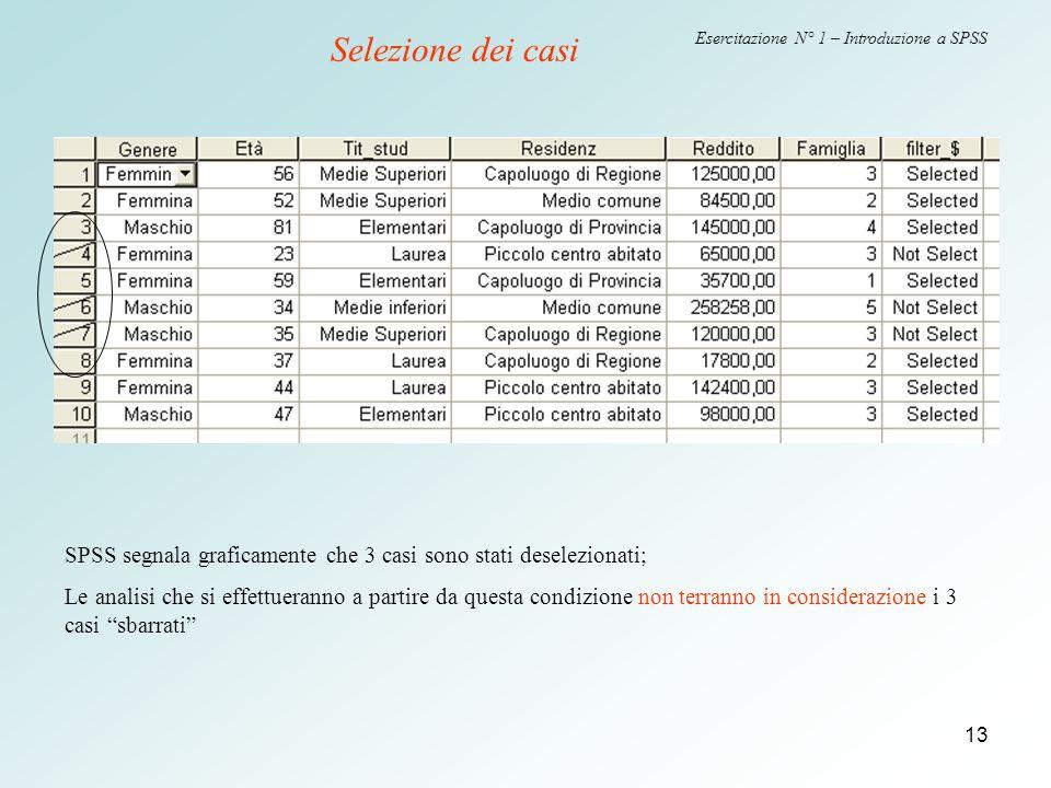 Selezione dei casi Esercitazione N° 1 – Introduzione a SPSS. SPSS segnala graficamente che 3 casi sono stati deselezionati;