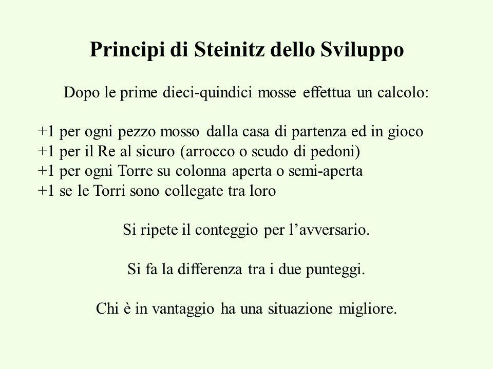 Principi di Steinitz dello Sviluppo