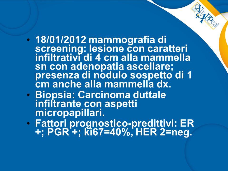 18/01/2012 mammografia di screening: lesione con caratteri infiltrativi di 4 cm alla mammella sn con adenopatia ascellare; presenza di nodulo sospetto di 1 cm anche alla mammella dx.