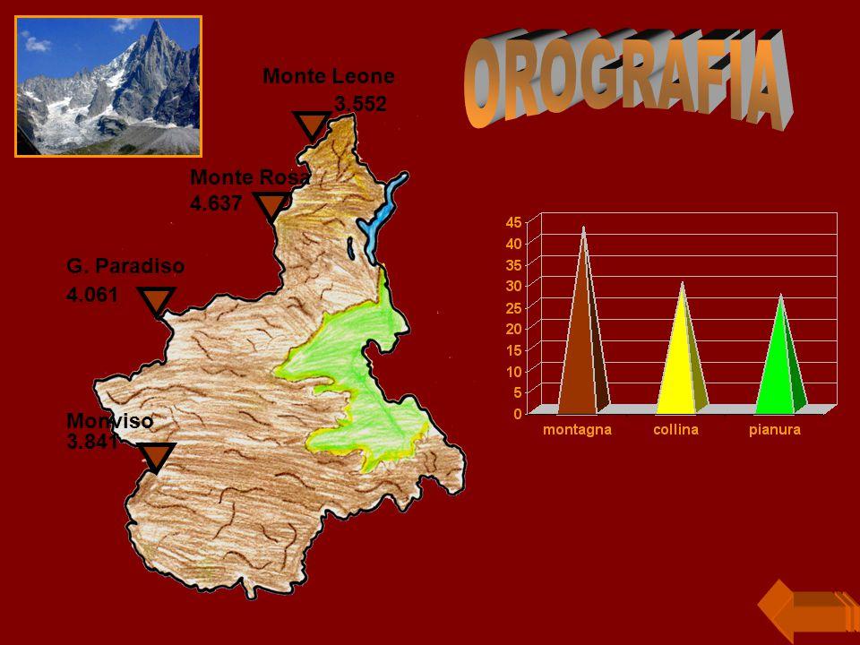 OROGRAFIA Monte Leone 3.552 Monte Rosa 4.637 G. Paradiso 4.061 Monviso