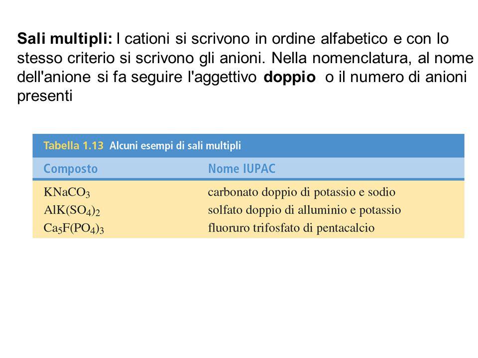 Sali multipli: I cationi si scrivono in ordine alfabetico e con lo stesso criterio si scrivono gli anioni.