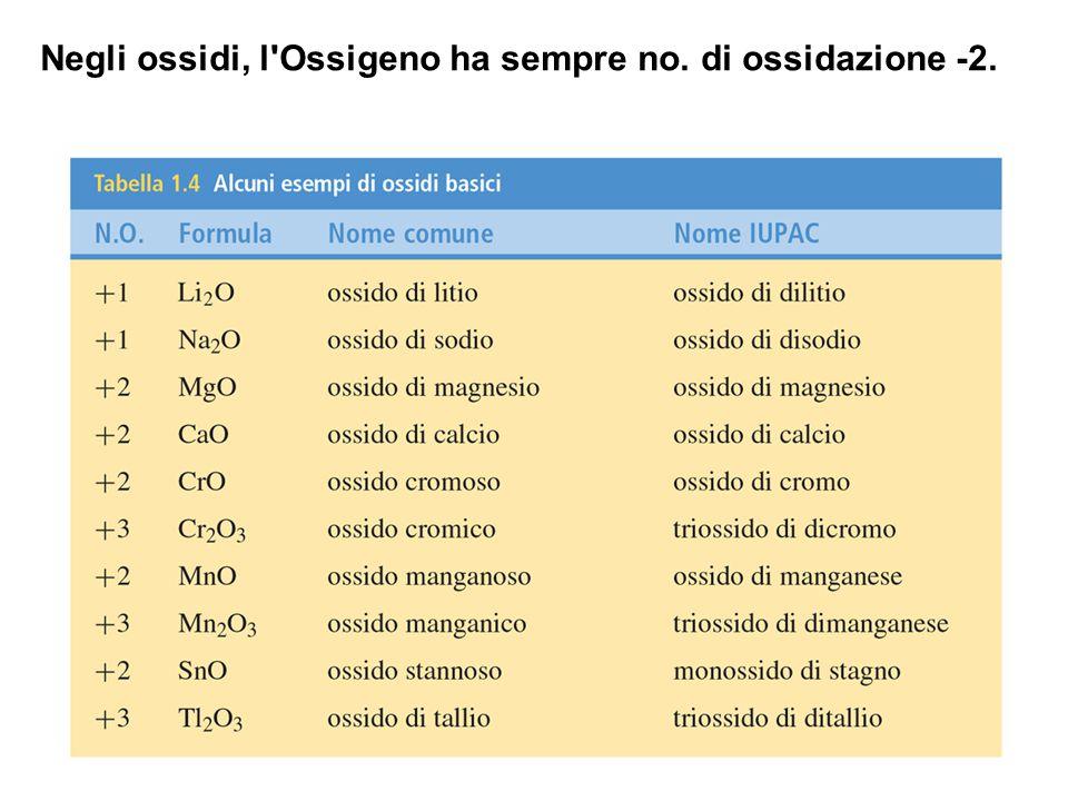 Negli ossidi, l Ossigeno ha sempre no. di ossidazione -2.