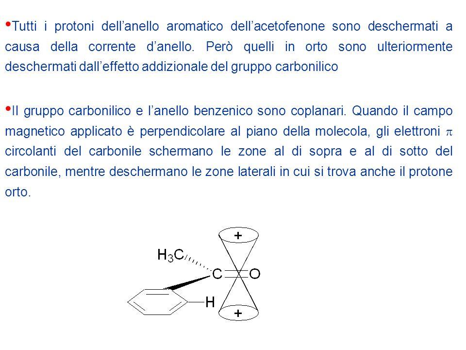 Tutti i protoni dell'anello aromatico dell'acetofenone sono deschermati a causa della corrente d'anello. Però quelli in orto sono ulteriormente deschermati dall'effetto addizionale del gruppo carbonilico