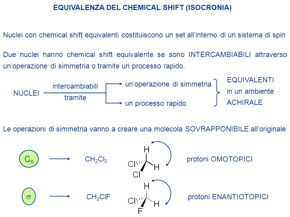Cn s EQUIVALENZA DEL CHEMICAL SHIFT (ISOCRONIA)