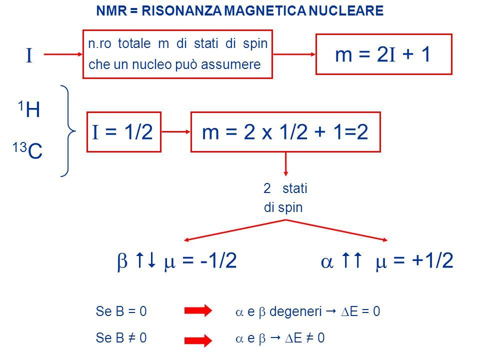I m = 2I + 1 1H 13C I = 1/2 m = 2 x 1/2 + 1=2 b  m = -1/2