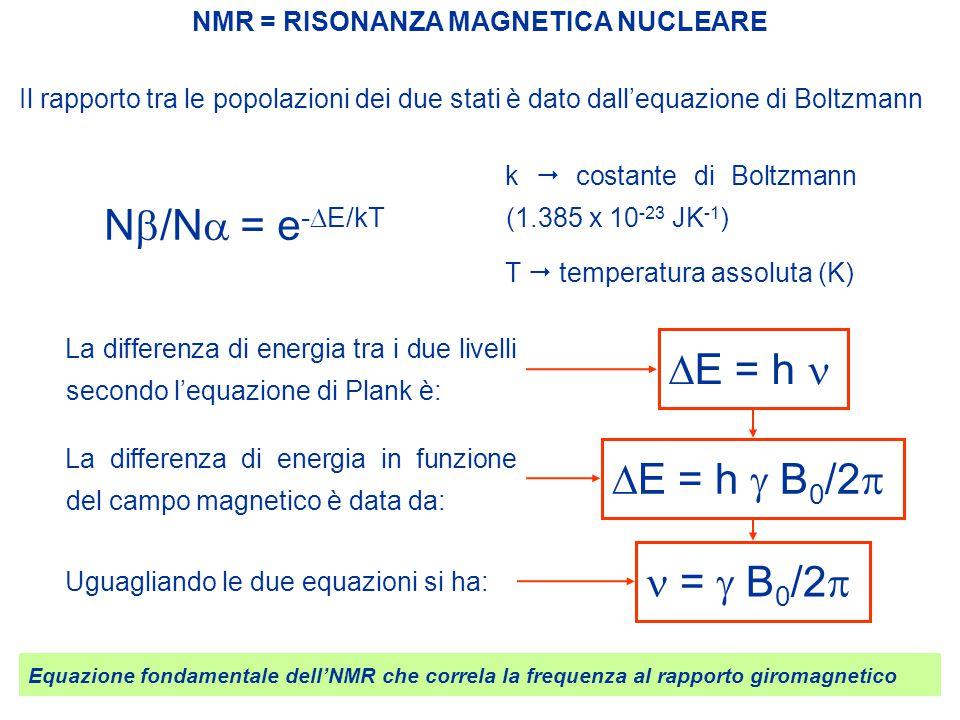 Nb/Na = e-DE/kT DE = h n DE = h g B0/2p n = g B0/2p