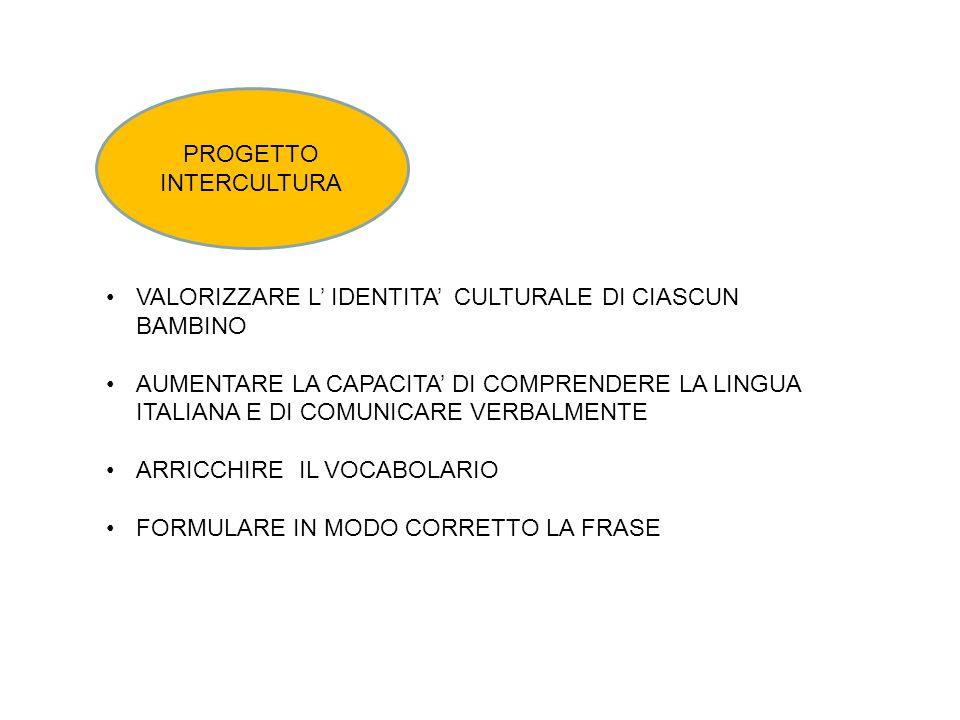 PROGETTO INTERCULTURA. VALORIZZARE L' IDENTITA' CULTURALE DI CIASCUN BAMBINO.