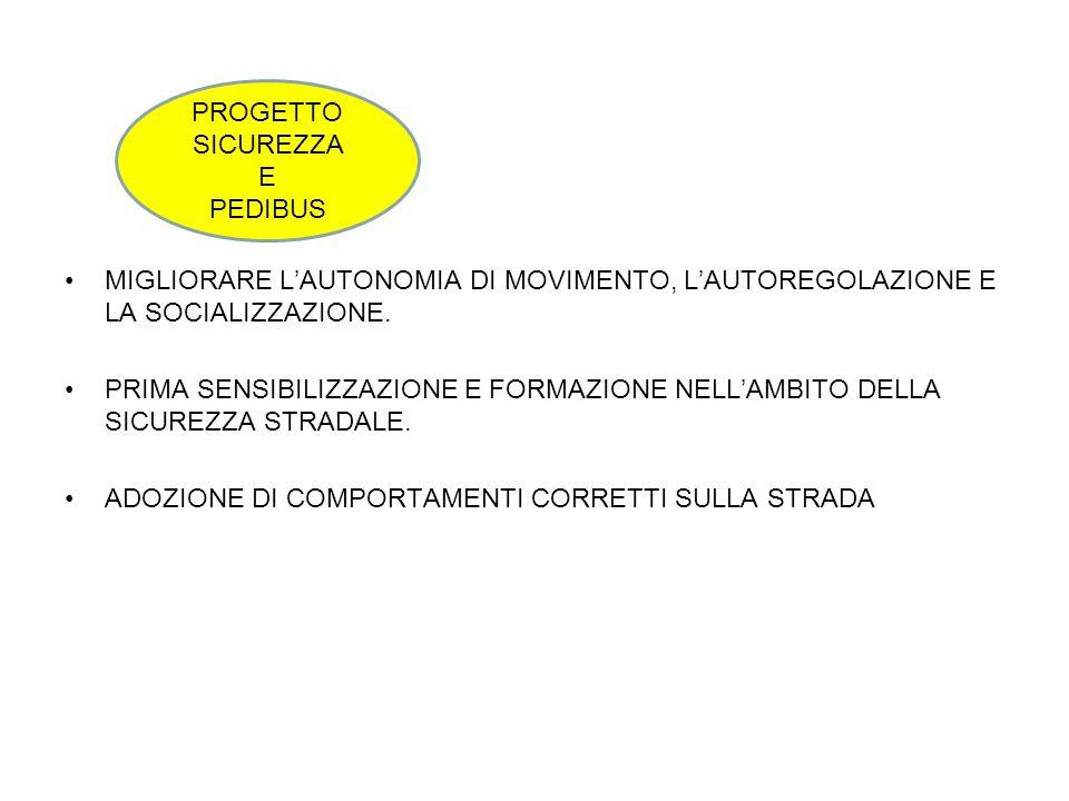 PROGETTO SICUREZZA E. PEDIBUS. MIGLIORARE L'AUTONOMIA DI MOVIMENTO, L'AUTOREGOLAZIONE E LA SOCIALIZZAZIONE.