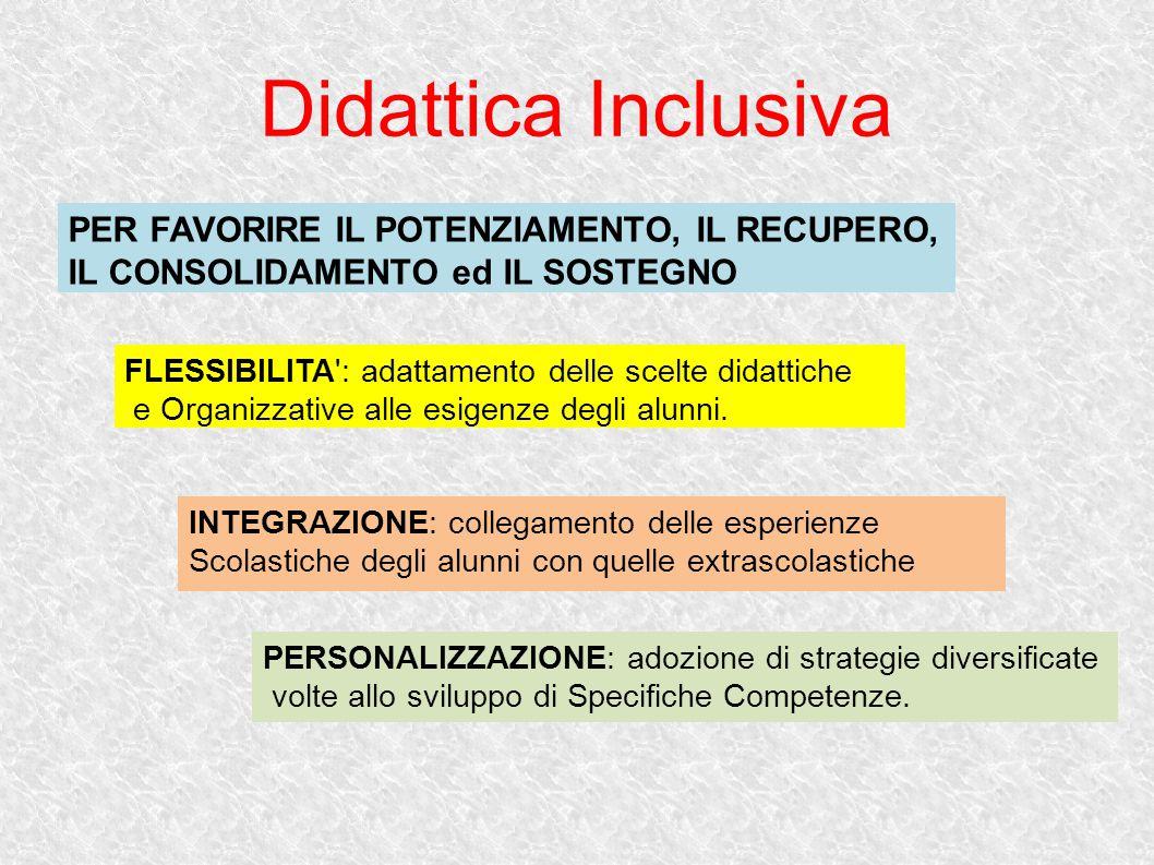Didattica Inclusiva PER FAVORIRE IL POTENZIAMENTO, IL RECUPERO,