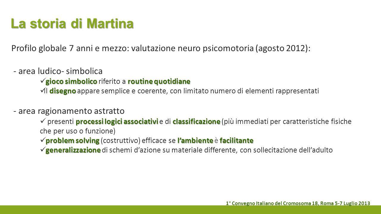 La storia di Martina Profilo globale 7 anni e mezzo: valutazione neuro psicomotoria (agosto 2012): - area ludico- simbolica.